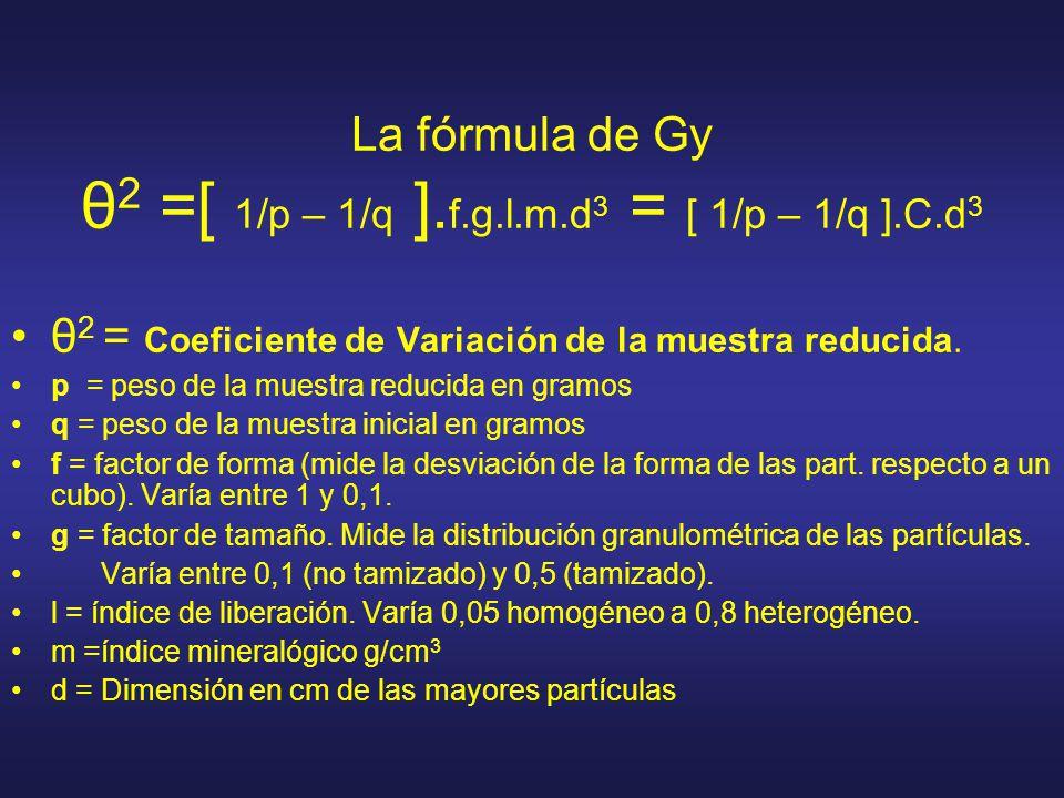 La fórmula de Gy θ2 =[ 1/p – 1/q ].f.g.l.m.d3 = [ 1/p – 1/q ].C.d3